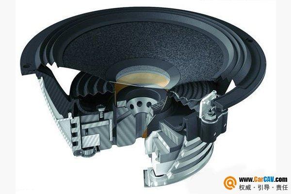 深度解析车载扬声器 汽车音响喇叭结构你了解多少